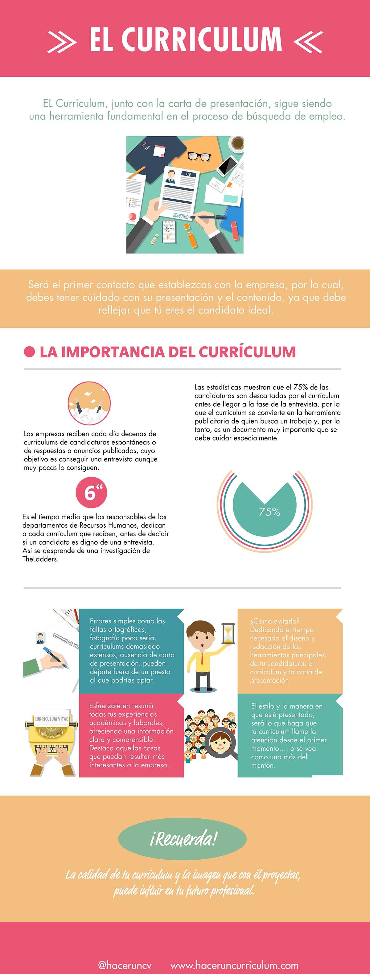 importancia del currículum