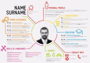 El curriculum infográfico muestra tus cualidades profesionales de manera más gráfica