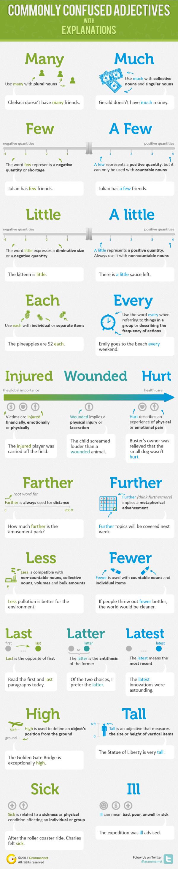 Aprende inglés: adjetivos que suelen confundirse