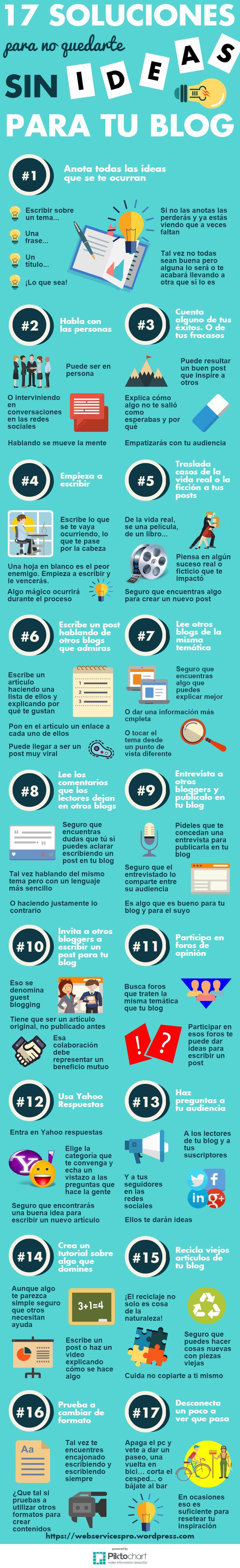17 Soluciones para no quedarte sin ideas para tu Blog