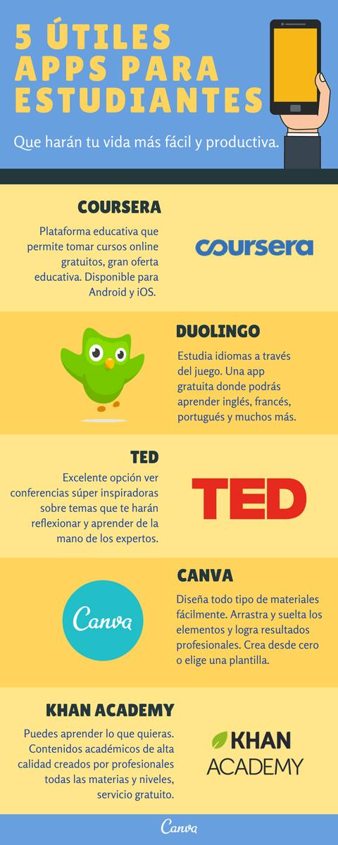 5 APPs útiles para estudiantes