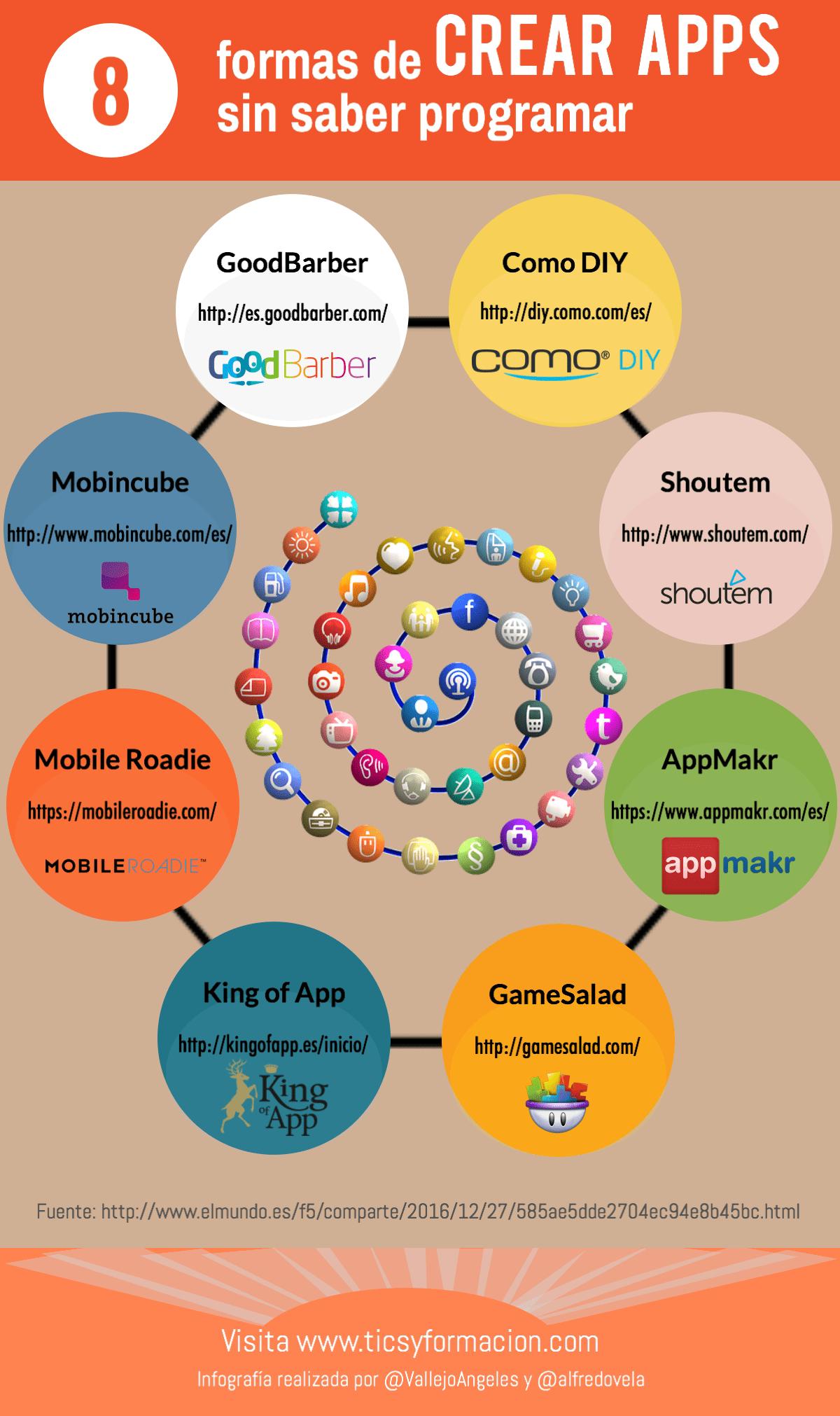 8 formas de crear APPs sin saber programar