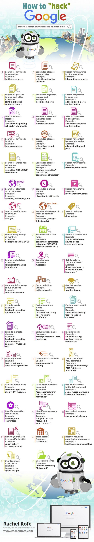50 formas de usar operadores para Buscar en Google